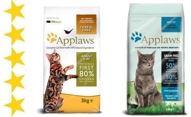Если в составе корма кукуруза — чем она вредна в корме для собак и кошек, факты о кормах и кукурузе