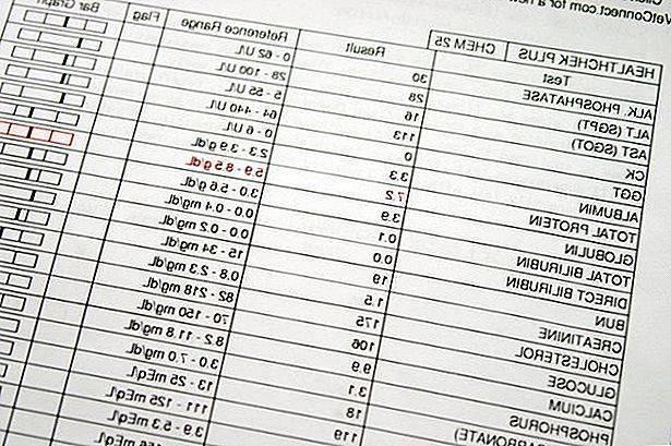 Альбумин понижен: забор крови, расшифровка результатов анализа, причины понижения, возможные последствия, лечение и консультации врачей