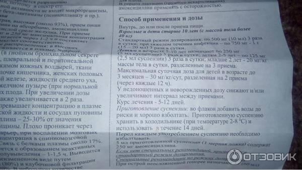 Цефалексин | info-farm.ru