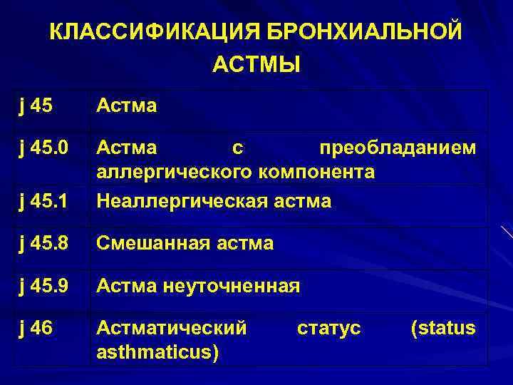 Астма и бронхит у кошек (симптомы, причины, особенности диагностики и лечения)