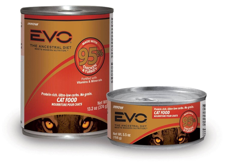 Innova (иннова) — производитель сухих и консервированных кормов для собак и кошек