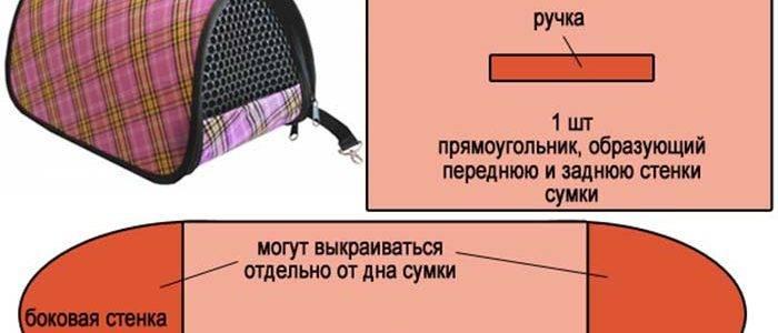 Переноска для кошки: как сделать своими руками кошачью сумку, фото