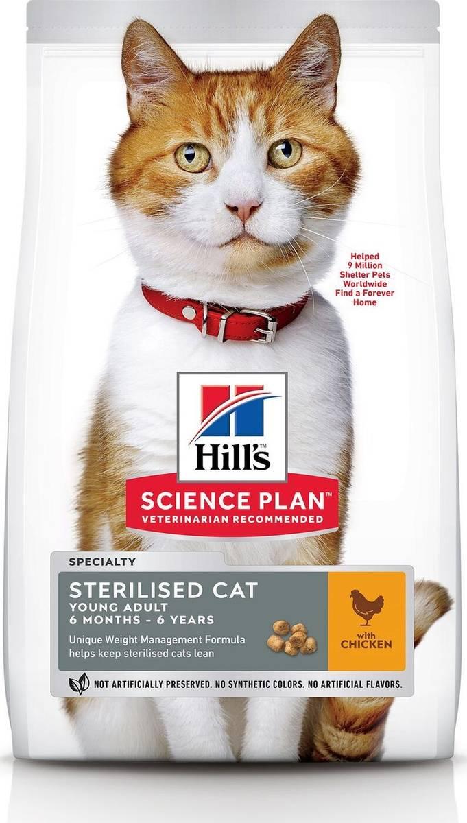 Список кормов супер премиум класса для кошек и кастрированных котов