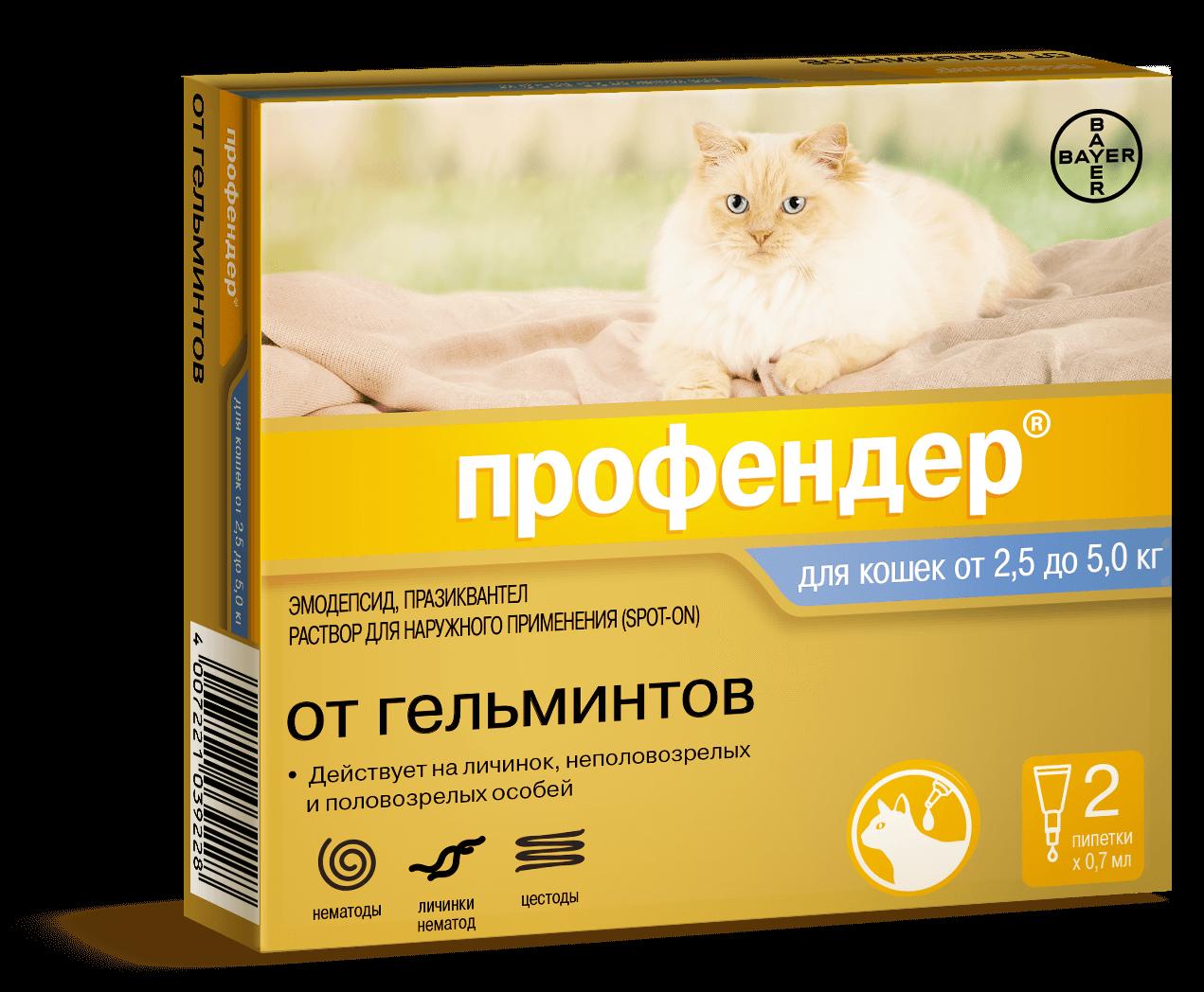 Глистогонные препараты для кошек