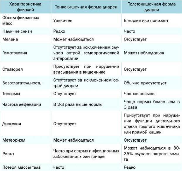 Инфекционные болезни кошек: симптомы и лечение самых популярных