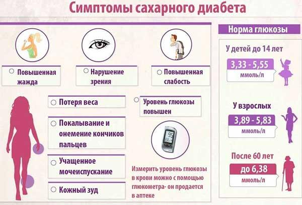 Сахарный диабет у кошек - симптомы, признаки и лечение заболевания - petstime.ru