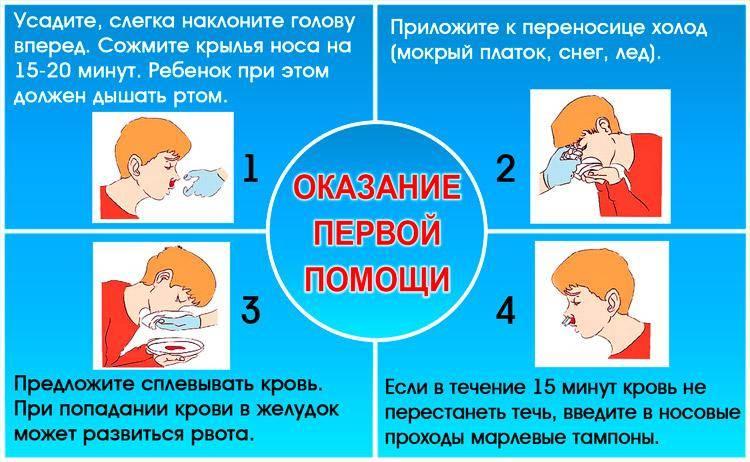 Из носа течет вода: 10 главных причин и лечение