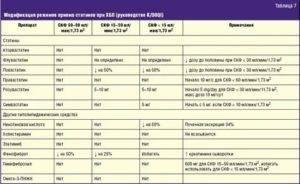 Железодефицитная анемия у кошек лечение. анемия у кошек: виды, диагностика, терапия. гемолитическая и ее признаки