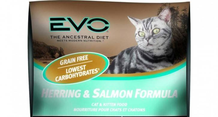 Корм для собак innova evo (иннова эво) - описание корма, отзывы