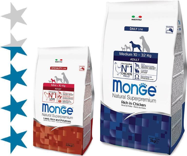 Monge (монж, монжи, монге): обзор корма для кошек, состав, отзывы