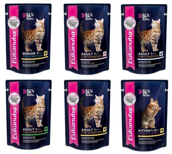 Обзор линейки кормов для кошек «эукануба»