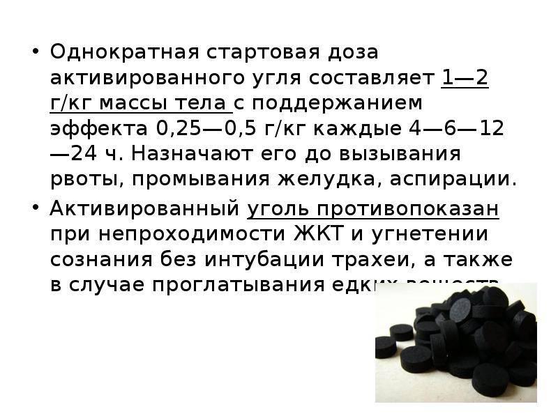 Можно ли давать активированный уголь котенку при рвоте