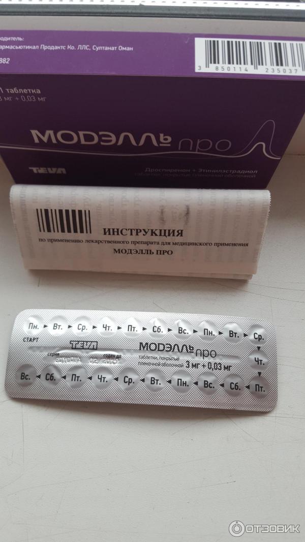 Самые лучшие контрацептивы для кошек