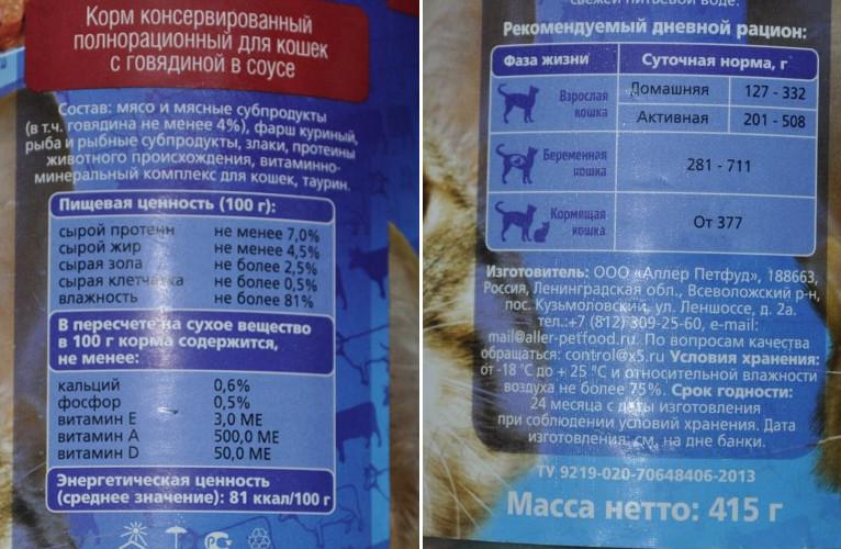 Подробный обзор продукции органикс для кошки: анализ состава кормов