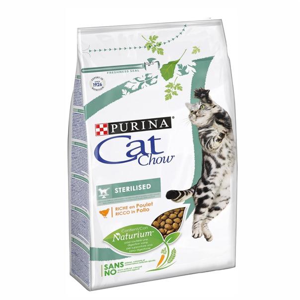 Корм для кастрированных котов и стерилизованных кошек