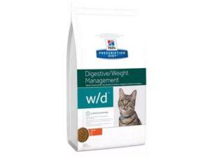 Слабительное для кошки: препараты и средства