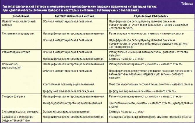 Лимфома у кошек: лечение, прогноз, симптомы и причины