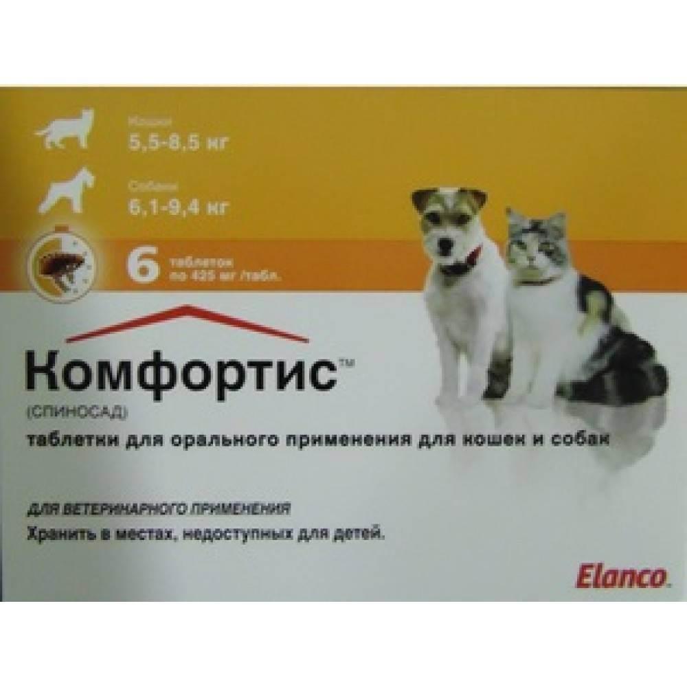 Cредства от блох для кошек: спреи, уколы, капли и др.