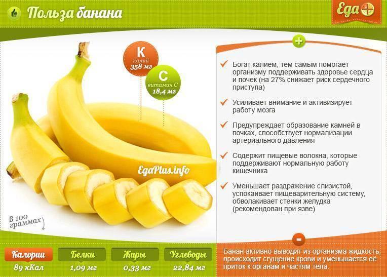 Какие бананы полезнее зеленые или желтые — как выбрать   полезные свойства бананов