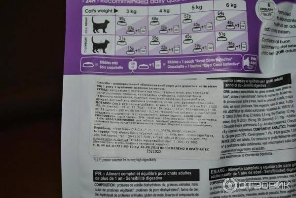 Корма для стерилизованных и кастрированных кошек и котов марки royal canin