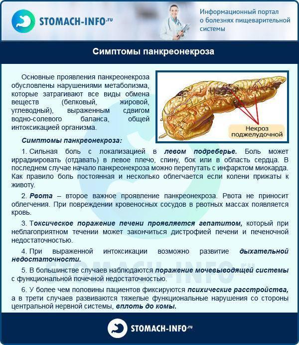 Острый панкреатит. причины, механизм развития, симптомы, современная диагностика, лечение, диета после острого панкреатита, осложнения болезни :: polismed.com