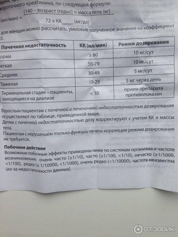 Зиртек капли — инструкция по применению | справочник лекарственных препаратов medum.ru