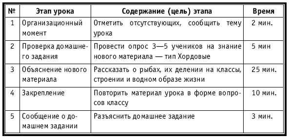Классы кормов для для кошек и собак — статьи — rex24.ru: домашние животные, выбор, уход и воспитание, каталог компаний, эксперты.