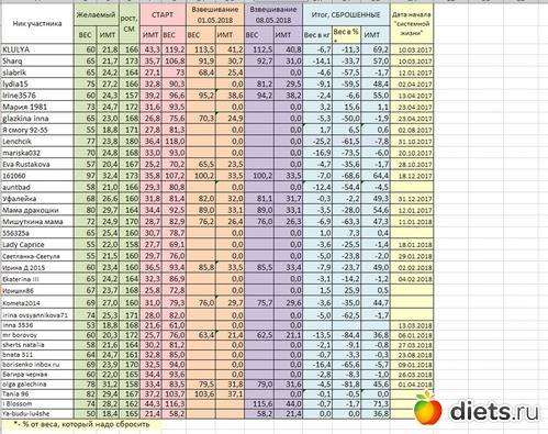 ᐉ сколько весит кошка и кот: таблица по возрасту, нормальный вес взрослой кошки - kcc-zoo.ru