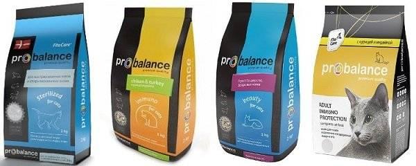 Анализ корма для кошек пробаланс