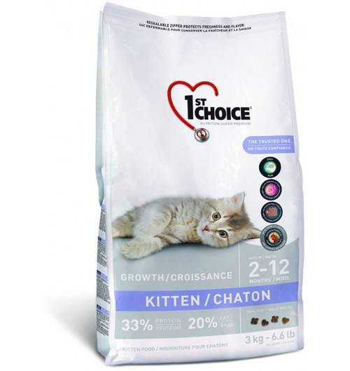 Обзор корма для кошек 1st choice