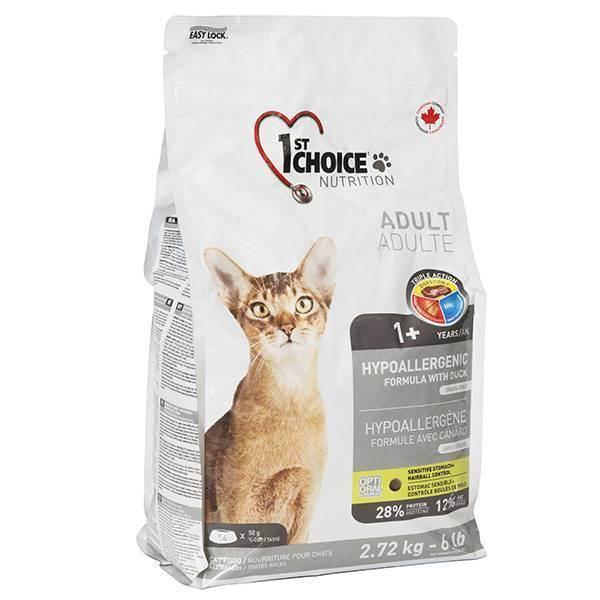 Как долго кошачья еда может не портиться?