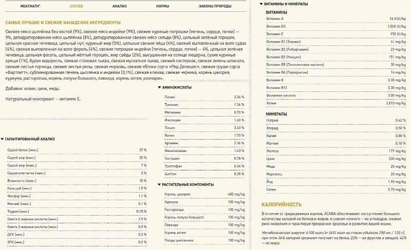 Рейтинг и анализ корма orijen для кошек и котят: обзор состава, сравнение, официальный сайт, где купить корм «ориджен», отзывы ветеринаров, подходит ли orijen для кастрированных котов и стерилизованных кошек