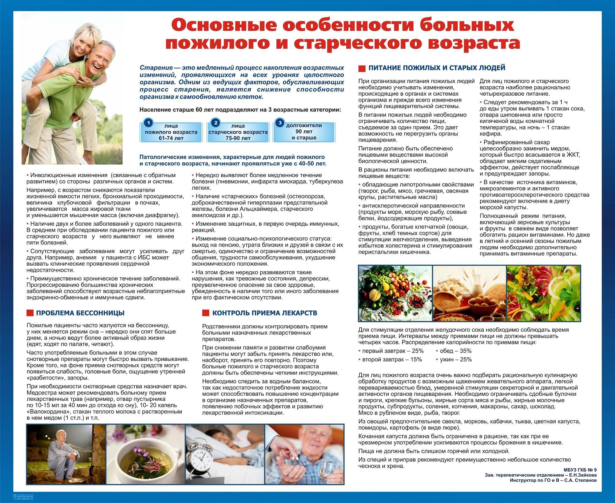 Запор от сухого корма: причины и решение проблемы