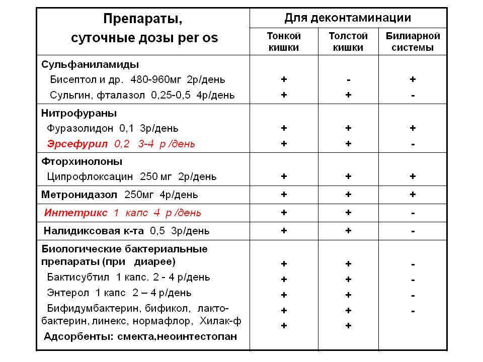 ᐉ супрастин для кошек от аллергии: можно ли давать, дозировка и аналоги - kcc-zoo.ru