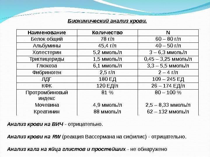 ᐉ биохимический анализ мочи кота: расшифровка показателей, нормы - kcc-zoo.ru