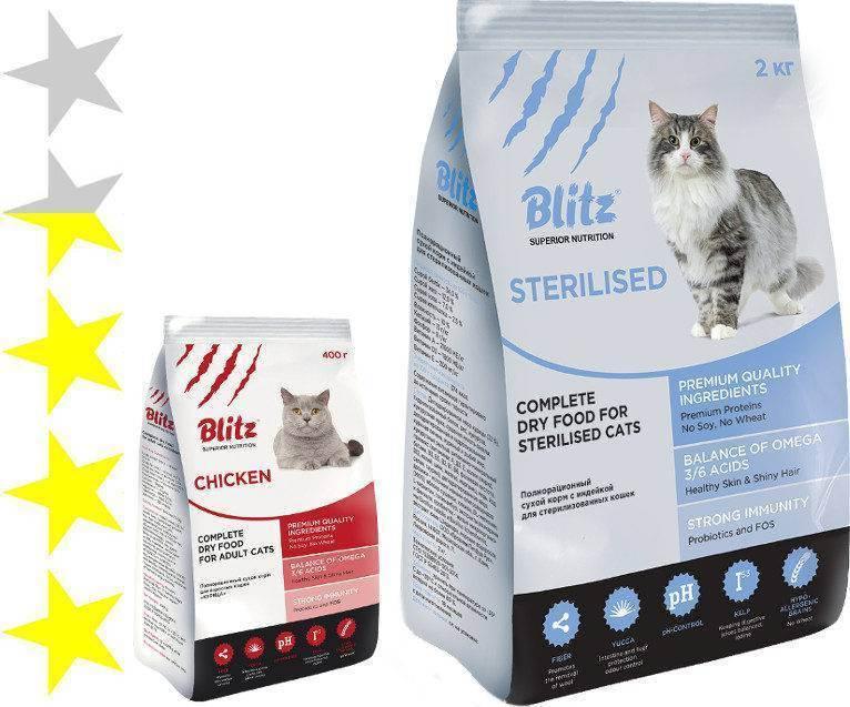 Корм для кошек blitz: отзывы, разбор состава, цена