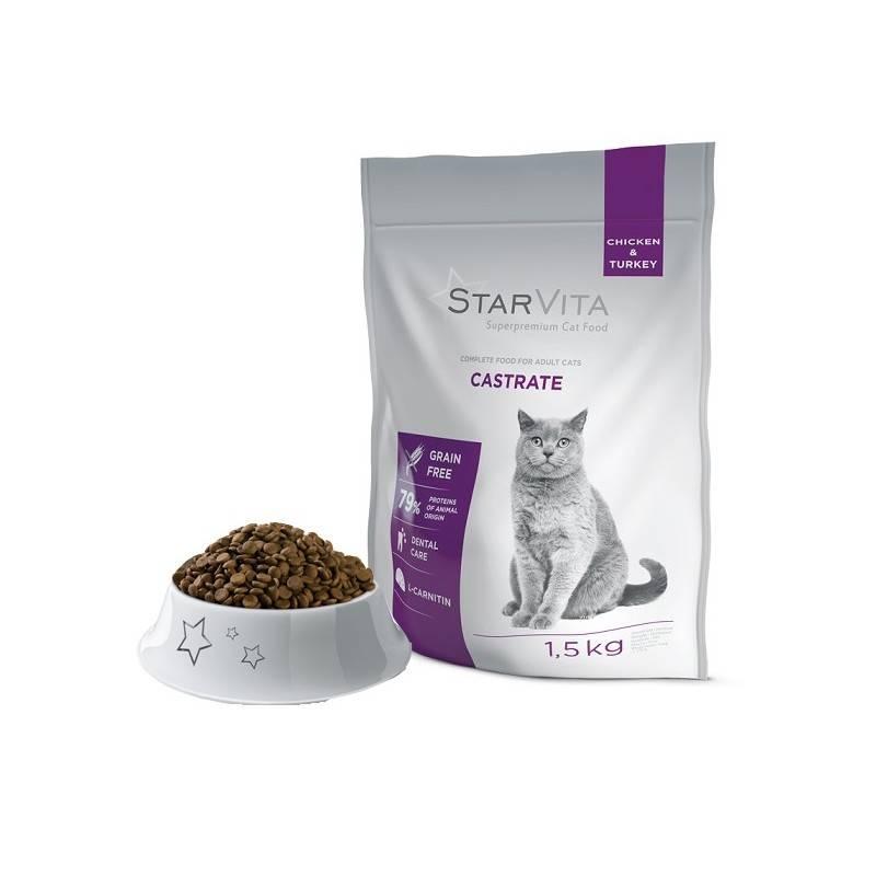Как выбрать качественный гипоаллергенный корм для кошек