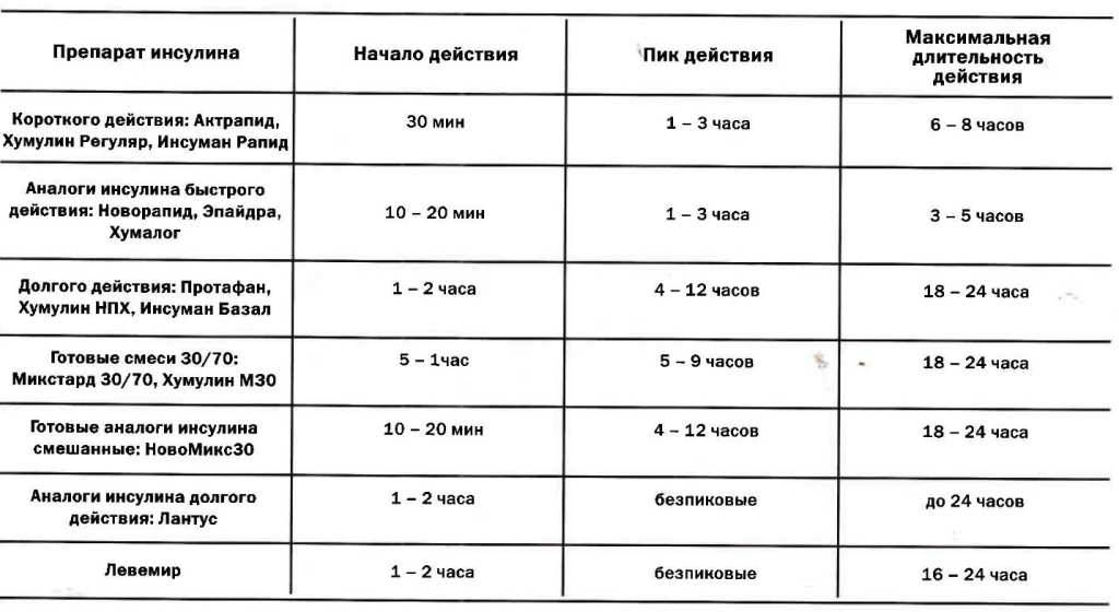 Глюкоза подкожно кошке: инструкция по применению с дозировками, показания